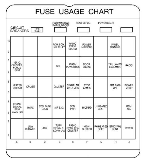 free download ebooks 2000 Buick Century Fuse Box Diagrams
