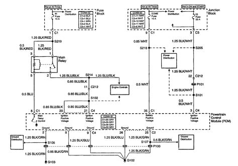 free download ebooks 2000 Chevy Tracker Wiring Harness