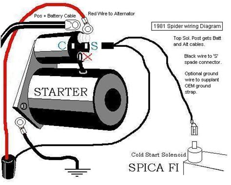 free download ebooks 2000 Ford Expedition Starter Wiring Diagram