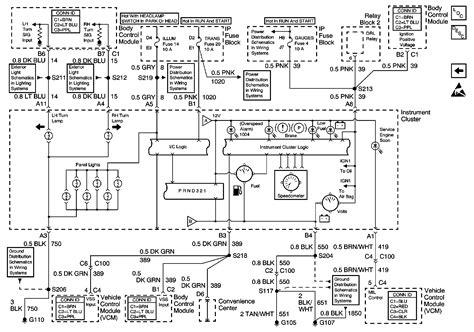 free download ebooks 2000 Gmc Safari Ignition Wiring Diagram