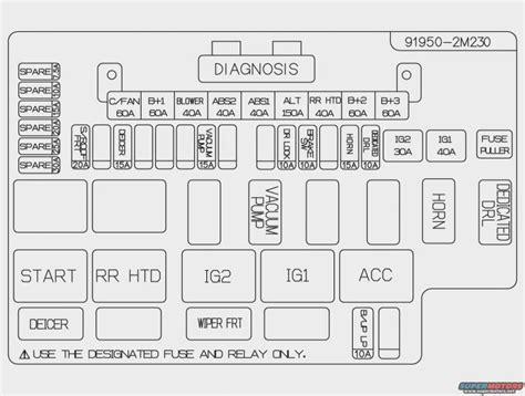 free download ebooks 2000 Hyundai Elantra Fuse Box Diagram Image Details