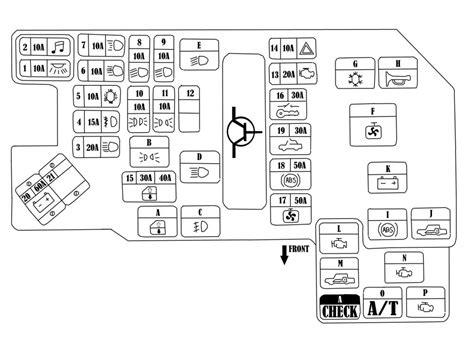 free download ebooks 2000 Mitsubishi Eclipse Gt Fuse Diagram