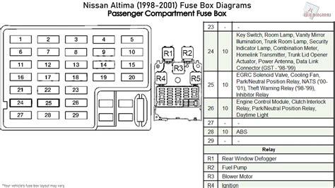 free download ebooks 2000 Nissan Altima Fuse Panel Diagram