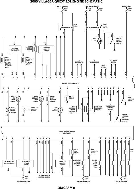 free download ebooks 2000 Nissan Quest Headlight Wiring Diagram