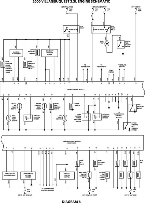 free download ebooks 2000 Nissan Quest Starting System Wiring Diagram