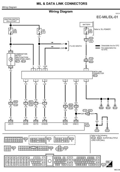 free download ebooks 2000 Nissan Quest Wiring Diagram