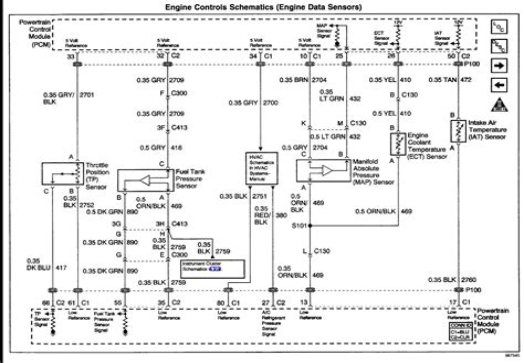 free download ebooks 2000 Oldsmobile Alero Wiring Diagrams