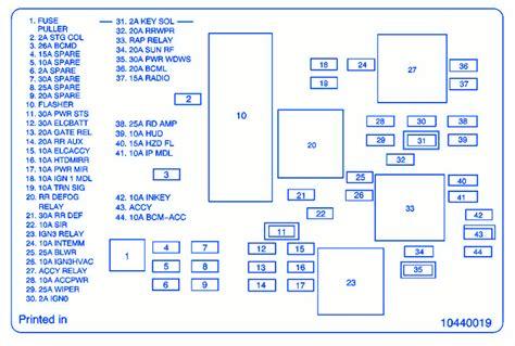 free download ebooks 2000 Pontiac Aztek Fuse Diagram