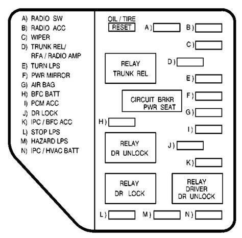 free download ebooks 2000 Pontiac Grand Am Fuse Box Diagram