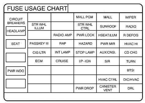 free download ebooks 2000 Pontiac Grand Prix Fuse Box Diagram
