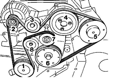 free download ebooks 2000 Porsche Boxster Belt Diagram Wiring Schematic