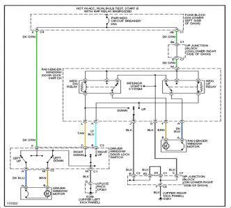 free download ebooks 2000 Silverado Window Wiring Diagram