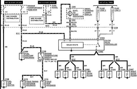 MJAW] 2001 DURAMAX GLOW PLUG RELAY WIRING DIAGRAM [MSBK] - CABLE-TAPE -  CABLE-TAPE.TERRAURUNCA.IT   Wiring Onan Diagram 0612 6705      cable-tape.terraurunca.it
