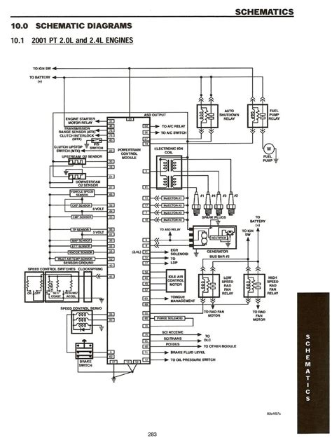 2001 pt cruiser wiring diagram images 2001 2003 chrysler pt cruiser vehicle wiring chart and diagram
