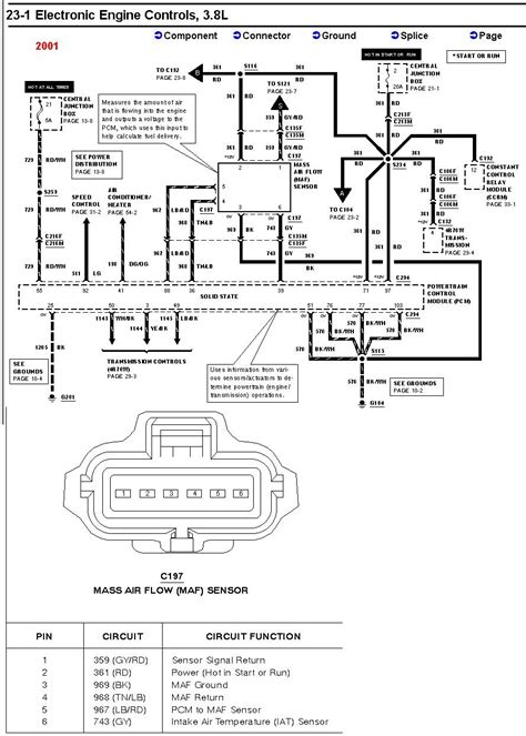 2001 ford f150 trailer wiring diagram images 91 ford f 350 2001 f150 trailer wiring diagram 2001 get image