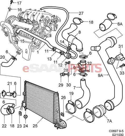 saab radio wiring diagram images office awards ideas 2001 saab 9 5 vacuum diagram 2001 wiring diagram and