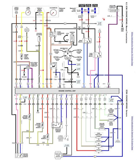 suzuki vitara wiring schematic images suzuki vitara brezza 2001 suzuki vitara engine car wiring diagram and schematic