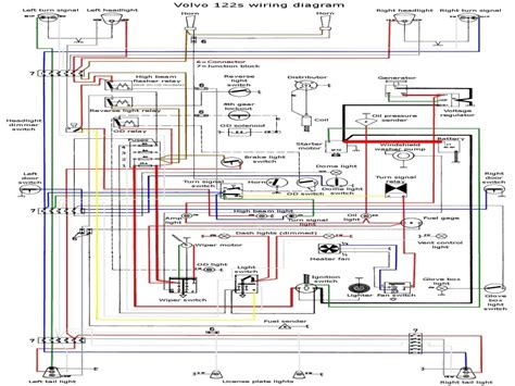 volvo s60 wiring diagram 2004 volvo image wiring volvo s60 radio wiring diagram 2001 images volvo s40 headlight on volvo s60 wiring diagram 2004