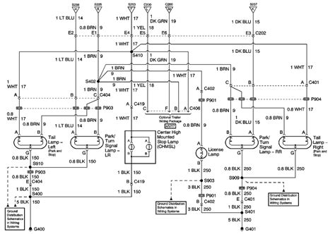 free download ebooks 2001 Chevy Express Wiring Diagram