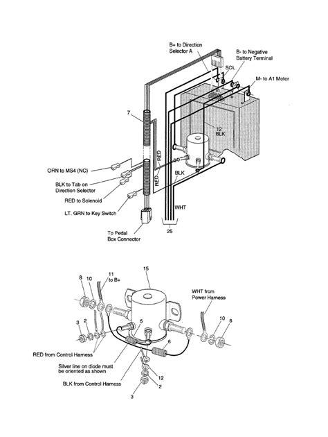 free download ebooks 2001 Ezgo Wiring Diagram Electric