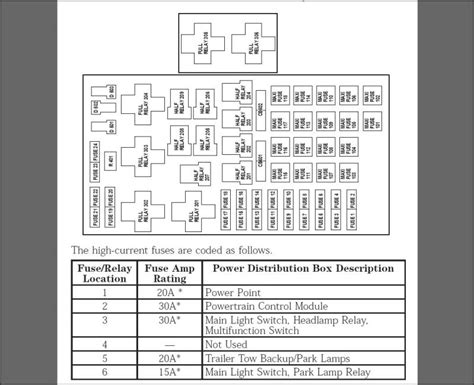 free download ebooks 2001 F150 4x4 Fuse Box Diagram