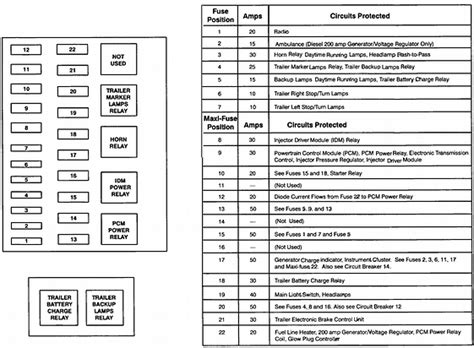 free download ebooks 2001 F350 Fuse Box Diagram