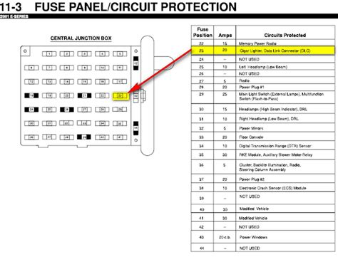 free download ebooks 2001 Ford E250 Fuse Box Diagram Image Details
