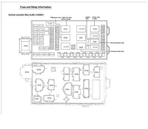free download ebooks 2001 Ford F 150 Fuse Box Diagram