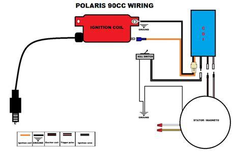 2001 polaris scrambler 90 wiring diagram Fixya