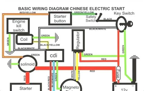 free download ebooks 2001 Yamaha Grizzly 600 Wiring Diagram