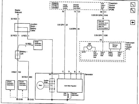 2002 chevrolet avalanche wiring diagram images 71 chevelle wiring 2002 chevy avalanche wiring diagram circuit and