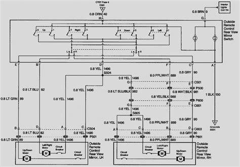 2002 chevy trailblazer wiring diagram images derbi senda wiring 2002 chevy trailblazer 4x4 wiring diagram 2002