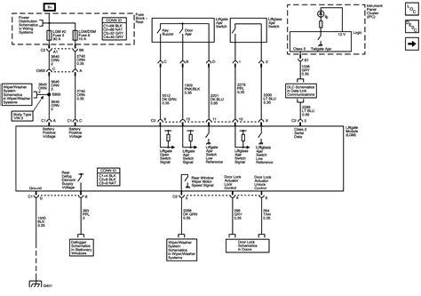 2002 trailblazer wiring diagram images 2002 chevy trailblazer wiring diagram the12volt
