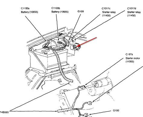 th q 2002 ford f 150 alternator wiring diagram starter 02 ford f 150 starter wiring diagram 02 auto wiring diagram