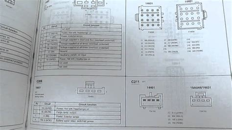 ford ranger pj wiring diagram images 2002 ford ranger electrical wiring diagrams manual factory oem book from carboagez