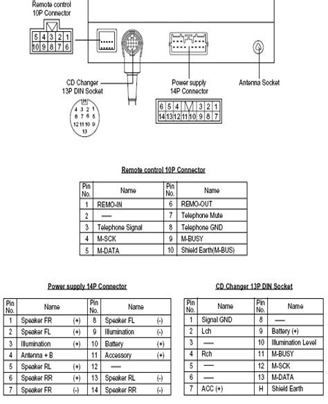 2002 mitsubishi mirage stereo wiring diagram images 2003 2002 mitsubishi mirage stereo wiring 2002 get image