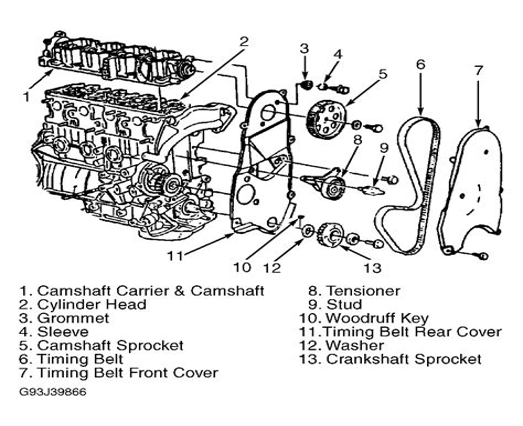 2002 pontiac sunfire wiring diagram images 2002 pontiac sunfire engine diagram manual repair wiring