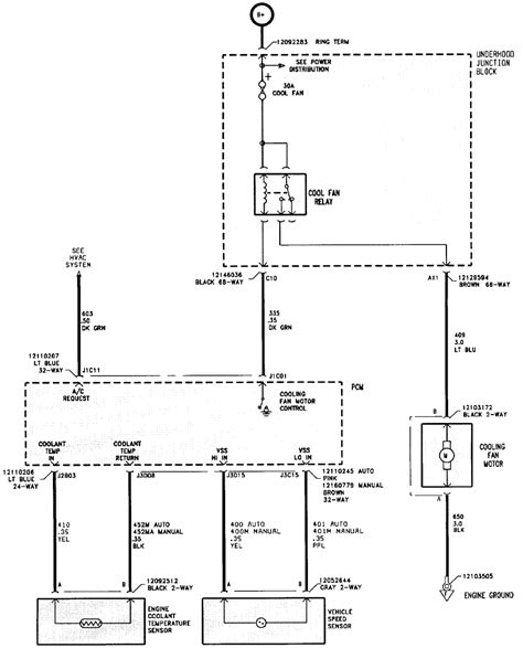 2002 saturn s series radio wiring diagram 2002 2002 saturn sl2 radio wiring diagram images saturn l100 wiring on 2002 saturn s series radio