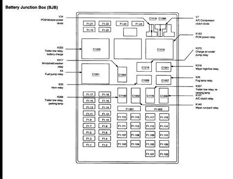 free download ebooks 2002 F150 Crew Cab Fuse Panel Diagram