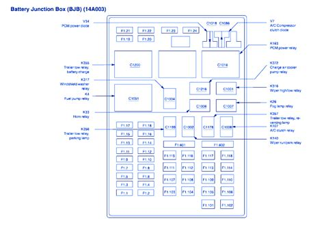 free download ebooks 2002 Ford F150 Fuse Panel Diagram
