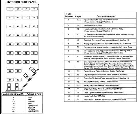 free download ebooks 2002 Ford Sport Trac Fuse Diagram