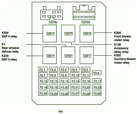 free download ebooks 2002 Ford Windstar Fuse Box Diagram