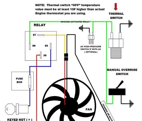 free download ebooks 2002 Honda Civic Cooling Wiring Diagram