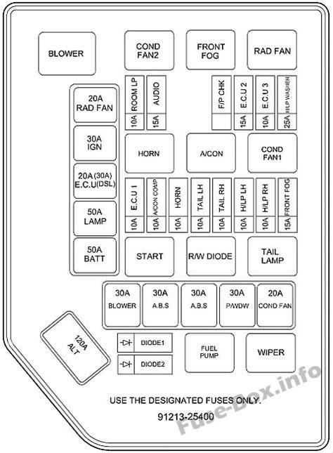 free download ebooks 2002 Hyundai Accent Fuse Box Diagram