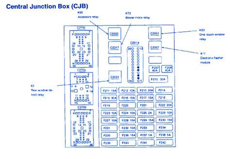 free download ebooks 2002 Mercury Sable Ls Fuse Diagram