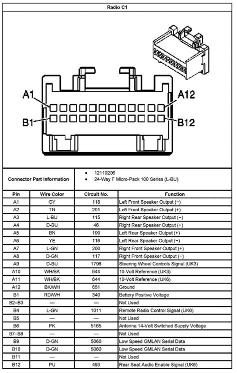 2013 chevy bu stereo wiring diagram 2013 image alpine head unit wiring diagram images peugot 505 wiring diagram on 2013 chevy bu stereo wiring