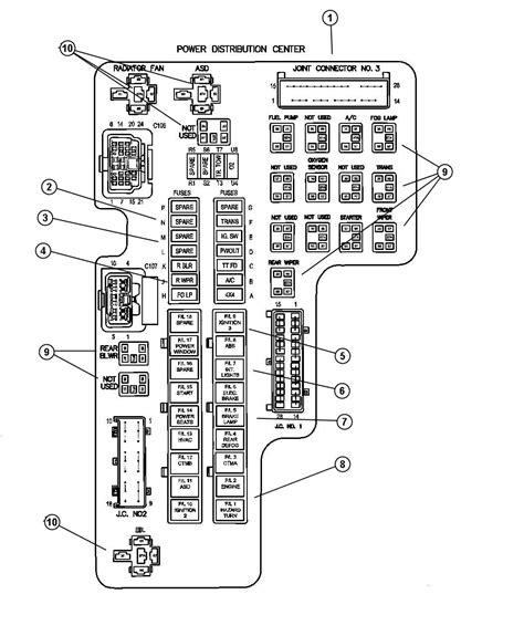 2003 dodge dakota wiring diagrams images 2001 dodge dakota wiring 2003 dodge dakota fuse panel diagram 2003 schematic