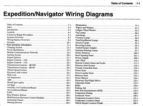 2007 ford expedition dvd wiring diagram images 2006 ford wiring 2003 ford expedition radio dvd wiring diagram 2003 get