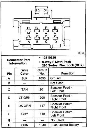 2003 gmc envoy radio wiring diagram images 2003 gmc envoy radio wiring diagram in color wiring