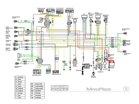 suzuki bandit 600 ignition wiring diagram images wiring 2003 gsxr 600 wiring schematic 2003 schematic wiring